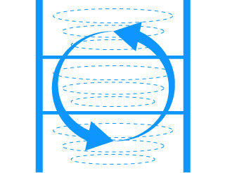 Multi Flow    Wyrównany obieg powietrzaSystem Multi Flow zapewnia równomierną cyrkulację powietrza wewnątrz lodówki. Dzięki temu w całej komorze chłodzenia panuje wyrównana temperatura.