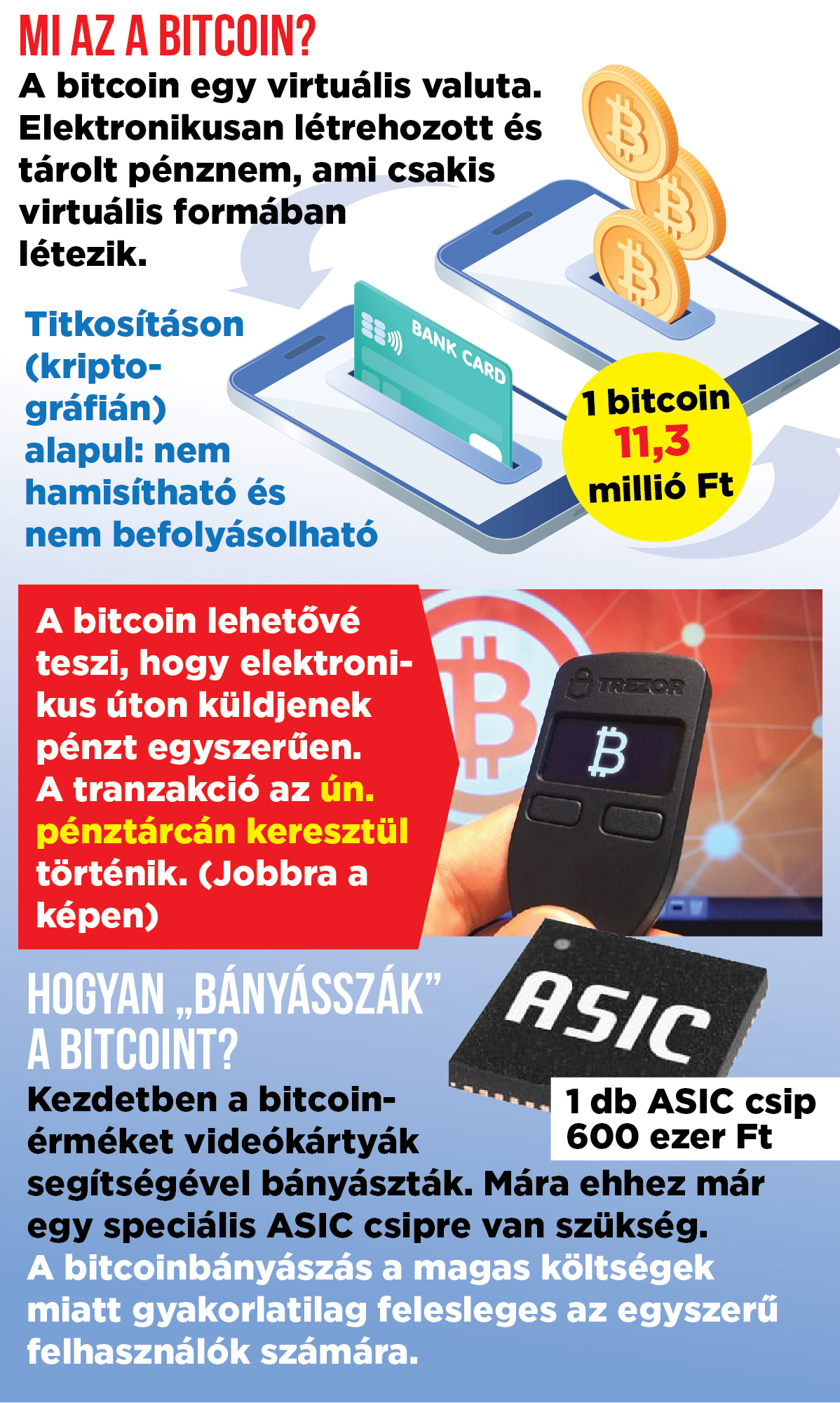 bitcoin pingvin nincs betét