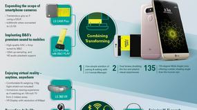 LG G5 już jest!