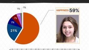 """""""MUGSHOTS"""" Zašto se većina Amerikanca smeje na fotografijama prilikom HAPŠENJA"""