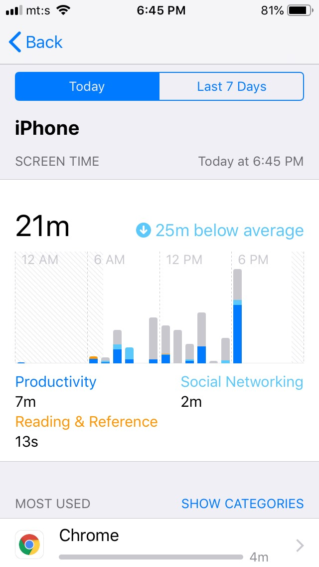 Dvedeset minuta ne telefonu
