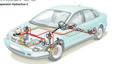 Zawieszenie hydropneumatyczne – Citroën C5