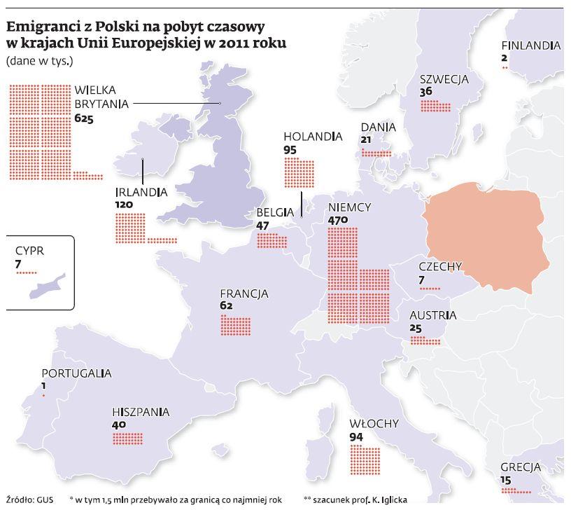 Mapa emigracji: 1,5 mln Polaków wyjechało z kraju - Forsal.pl