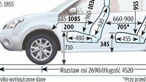 Renault Koleos I