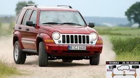 Używany Jeep Cherokee KJ - Amerykański apetyt