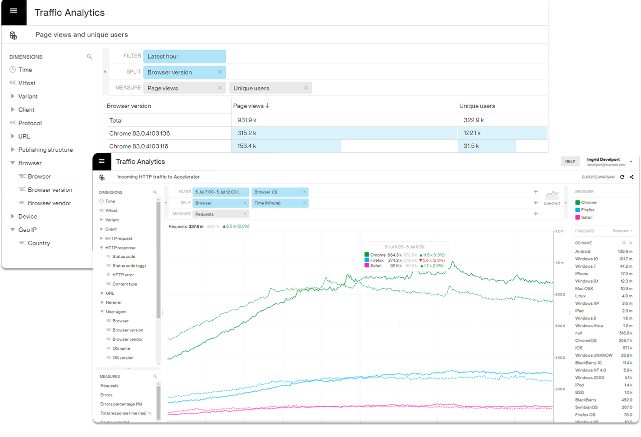 traffic-analytics-1280-zaokraglony