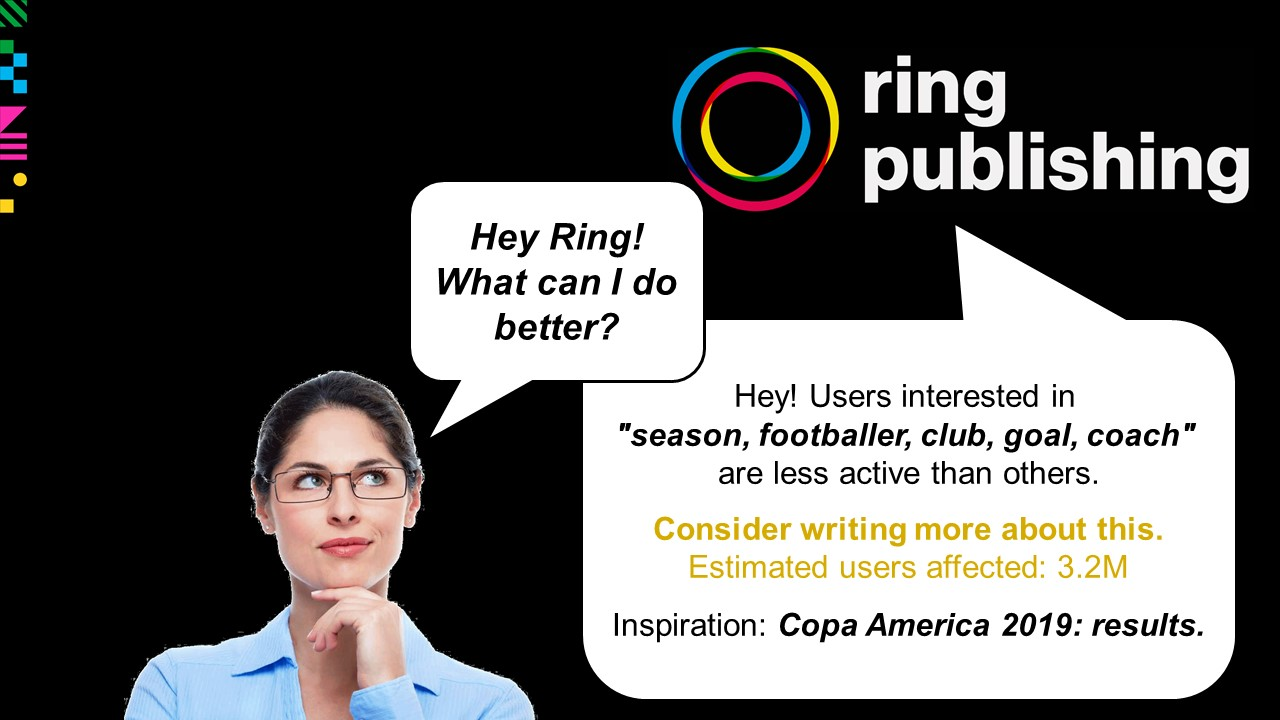 Hello Ring Publishing
