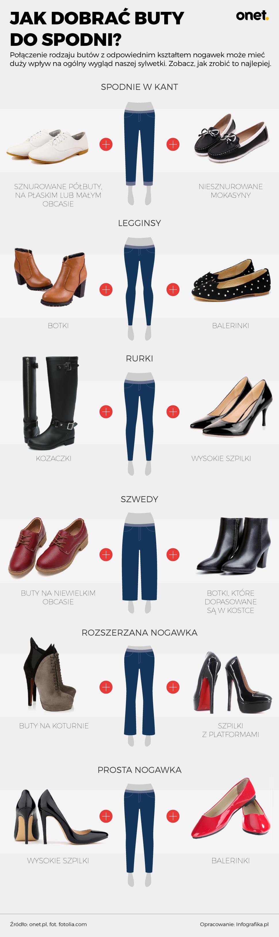 0ec086833710 Jak dobrać buty do spodni   INFOGRAFIKA  - Moda