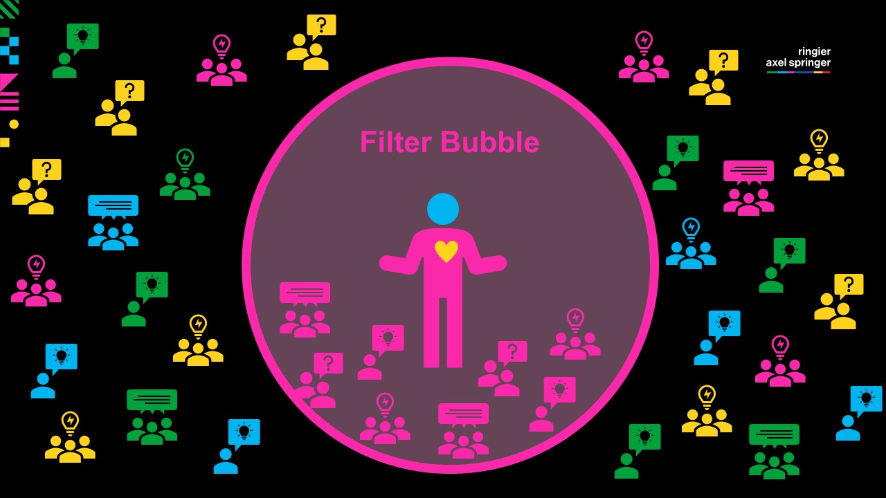 a filter bubble