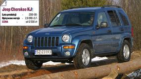 Jeep Cherokee KJ: typ bardzo uniwersalny