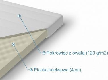 Laris Polska Materac nawierzchniowy z lateksu Leto 160x200