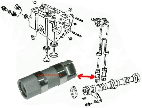 VM ROZNI Popychacz hydrauliczny zaworów Jeep Grand Cherokee 3,1TD