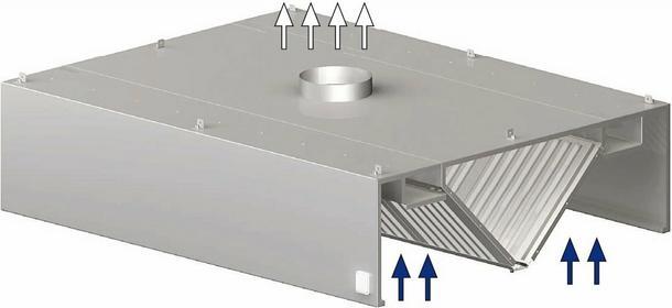 Stalgast Okap centralny skrzyniowy 1300x1500x450 mm 9820915130