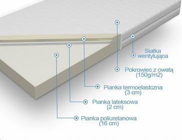 Laris Polska Materac piankowy memory z lateksem Persefona Plus 120x200