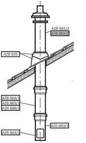 Junkers Przewód powietrzno-spalinowy pionowy ponad dachem O 80/125 AZB 601/2 7 719 002 761 7719002761