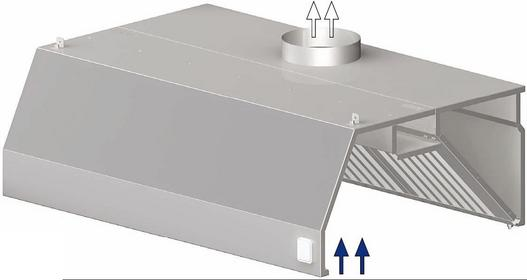Stalgast Okap przyścienny trapezowy 2000x900x450 mm 9820709200
