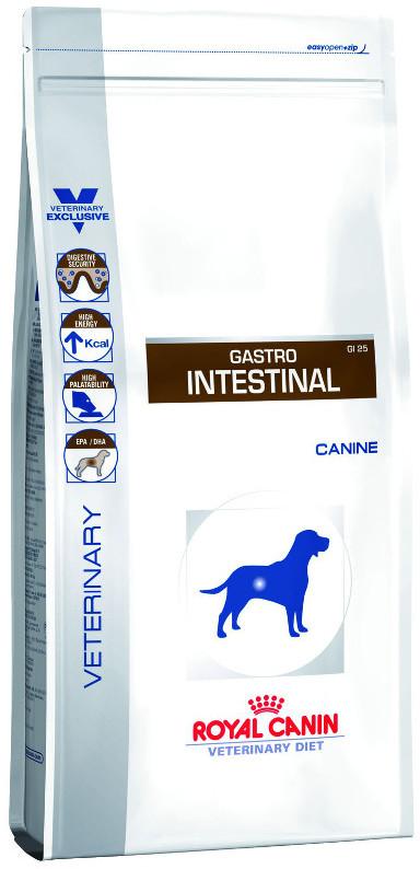 Opinie o Royal Canin Gastro Intestinal GI25 14 kg