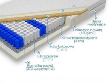 Frankhauer Materac kieszeniowy memory z kokosem Hypnos Plus 180x200