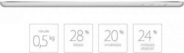 Apple iPad Air 16GB LTE Silver (MD794FD/B)