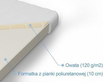 Laris Polska Materac piankowy Rollo 90x200