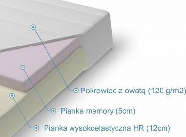 Laris Polska Materac wysokoelastyczny z memory Ceres 160x200