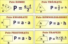 Opinie o Naklejka edukacyjna- pola figur geometrycznych