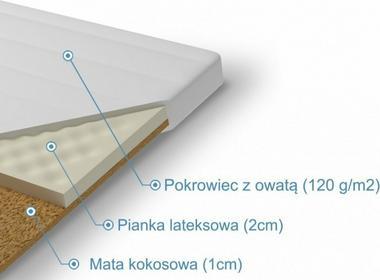 Laris Polska Materac nawierzchniowy z kokosu i lateksu Ate 120x200