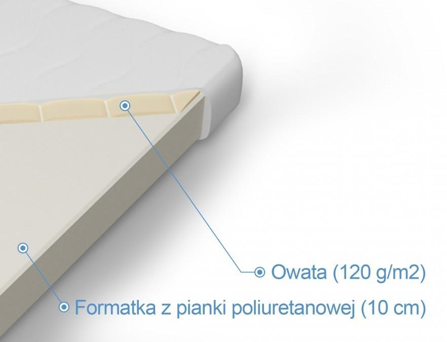 Frankhauer Materac piankowy Rollo 90 x 200