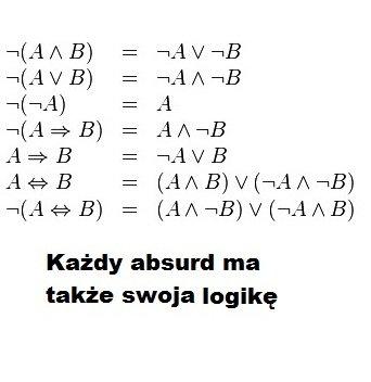 Magowie Logiki