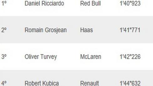 Robert coraz szybciej! Oczywiście na grafice jest błąd - Kubica testuje z Williamsem Fot. soymotor.com