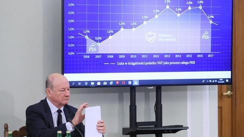 Jacek Rostowski uważa, że widoczny na slajdzie wykres jest fałszywy (PAP/Paweł Supernak)