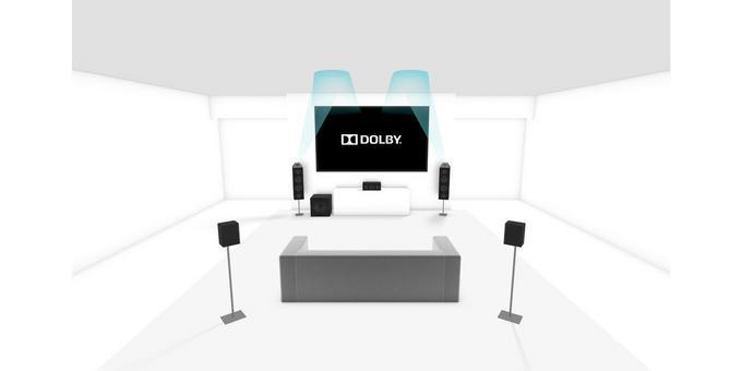 Konfiguracja głośników do Dolby Atmos