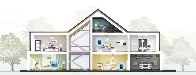 Wi-Fi mesh w dużym domu