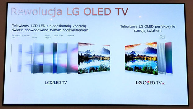 LG-OLED-Picture-on-wall-05