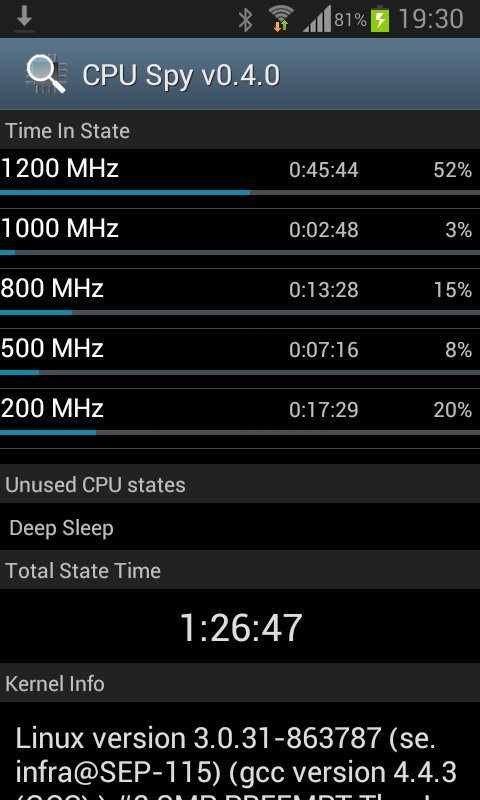 sgs2 jelly bean cpu