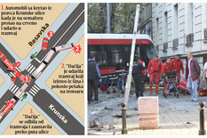 GRAFIKA Evo kako je došlo do stravične nesreće u Resavskoj ulici kada je TRAMVAJ PREGAZIO ČOVEKA NA TROTOARU