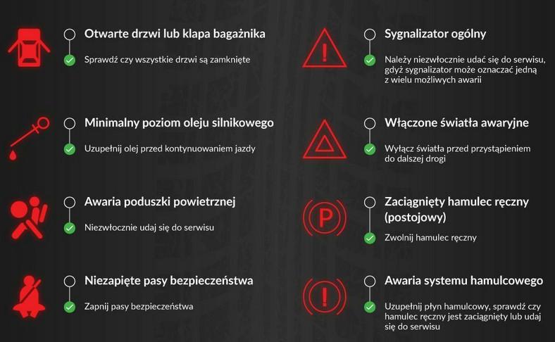 STOP! Kontynuowanie jazdy jest zabronione