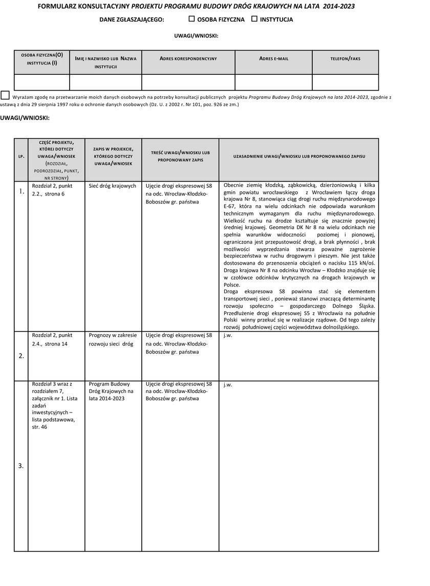 WZÓR formularza konsultacyjnego projektu Programu Budowy Dróg Krajowych
