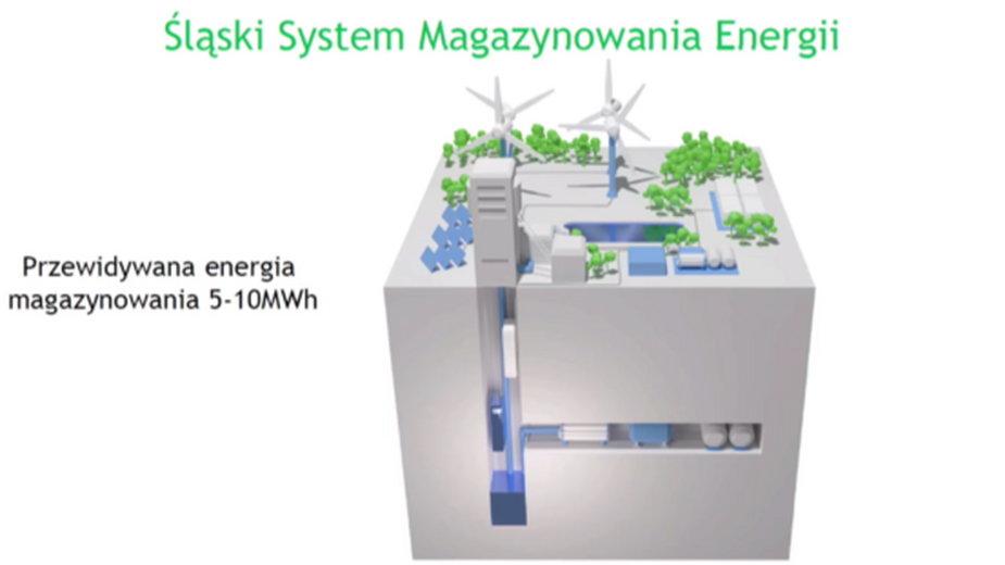 Śląski System Magazynowania Energii. Grafika: Ministerstwo Aktywów Państwowych