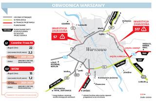 Blokowanie tras wokół stolicy. Budowa dwóch arterii stoi przez procedury środowiskowe