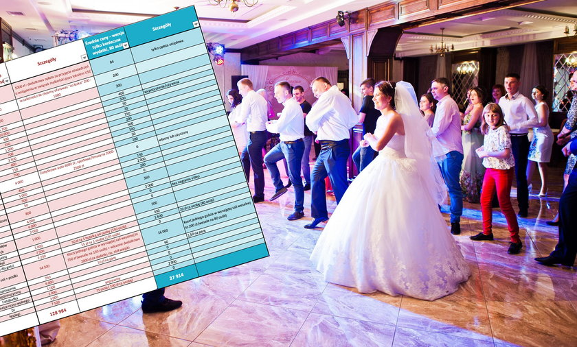 Kredyt na wesele jest lepszy niż kredyt na samochód