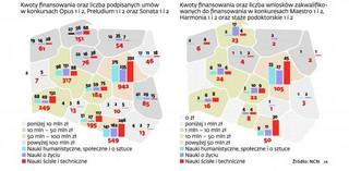 Powiększa się przepaść między uczelniami Polski A i B. Wschodnia ściana nie dostaje dotacji