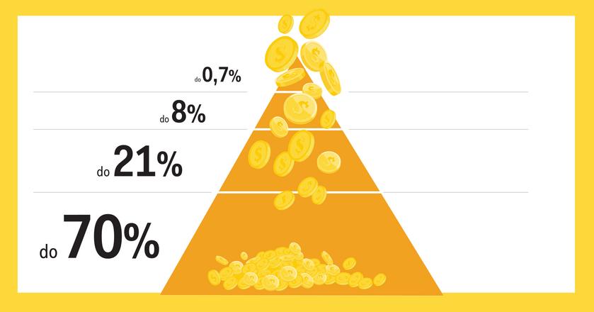 Na świecie jest 36 milionów milionerów. W ich rękach jest prawie połowa światowego bogactwa