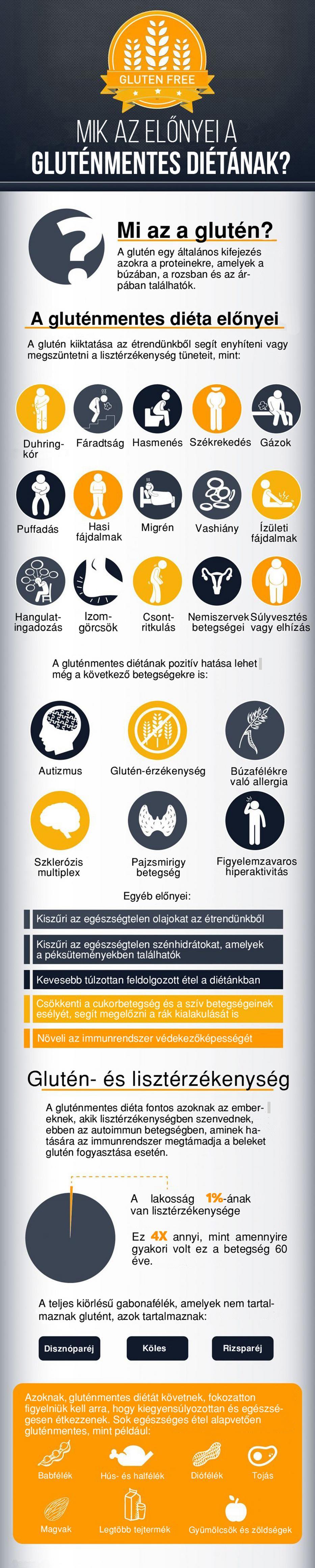 gluténmentes étrend előnyei)