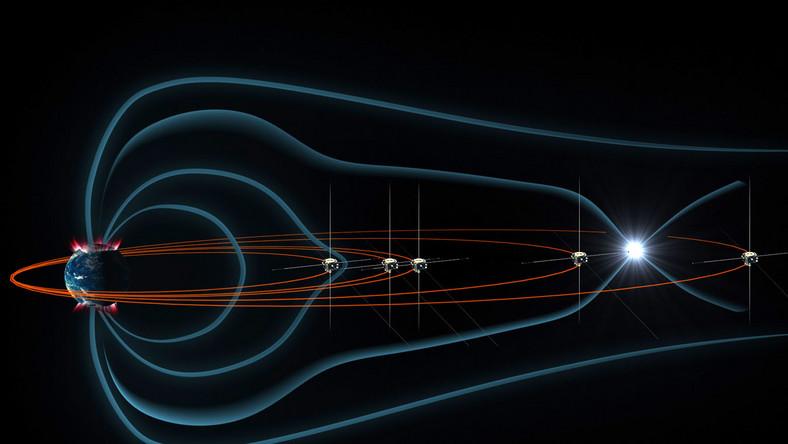 NASA: W polu magnetycznym Ziemi są dziury