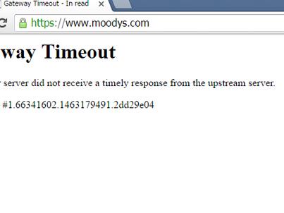 Strona Moody's nie działa