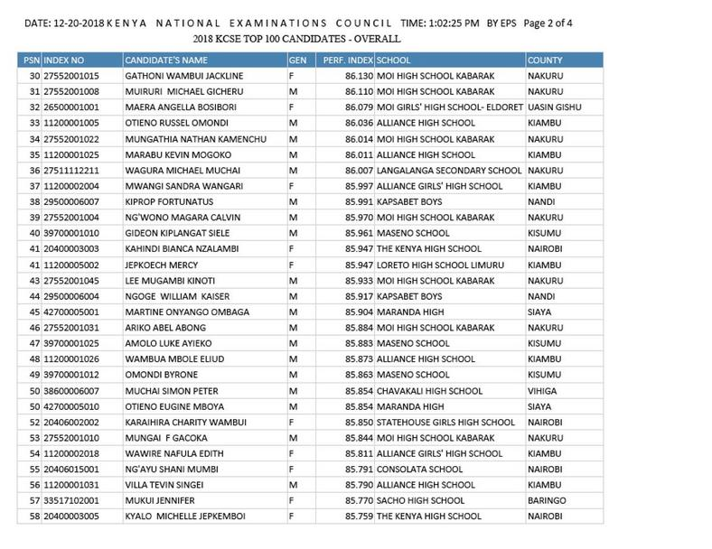 the names of position 30 to 85 in the 2018 KCSE exams