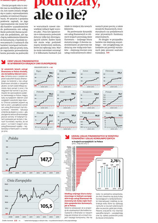Ceny usług bankowych wzrosły, ale o ile?