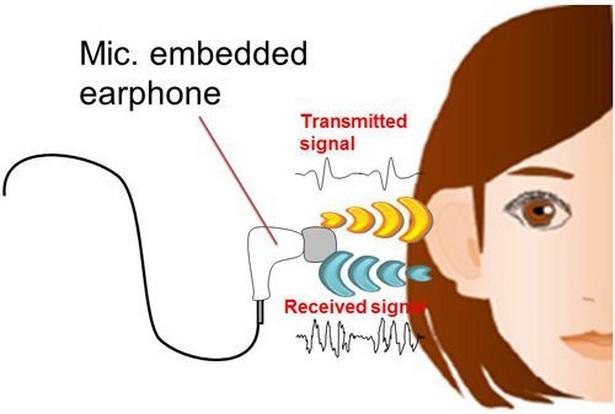 Tak działa technologia weryfikacji tożsamości na podstawie rozchodzenia się dźwięku w uchu, źródło: NEC