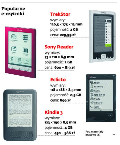 Popularne e-czytniki